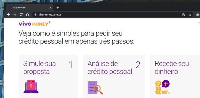 Site do Vivo Money. Imagem: Reprodução/Site Vivo
