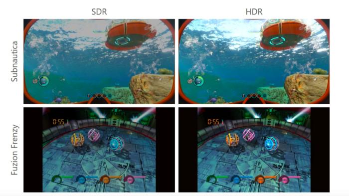 Novos Xbox terão HDR até mesmo para jogos bem antigos (Imagem: Microsoft)