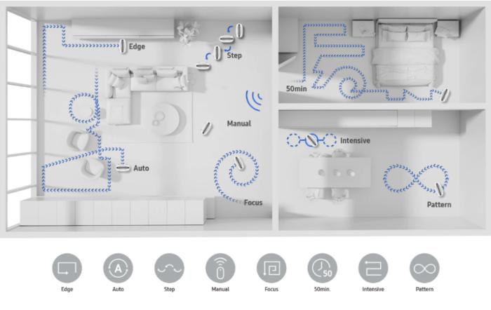 Modos de limpeza do Jetbot Mop VR6000 (Imagem: divulgação/Samsung)