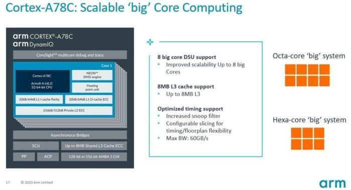 Características do Cortex-A78C (imagem: divulgação/ARM)