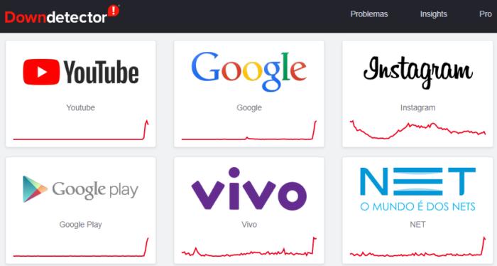 YouTube e Google Play com problemas (Imagem: Reprodução/DownDetector)
