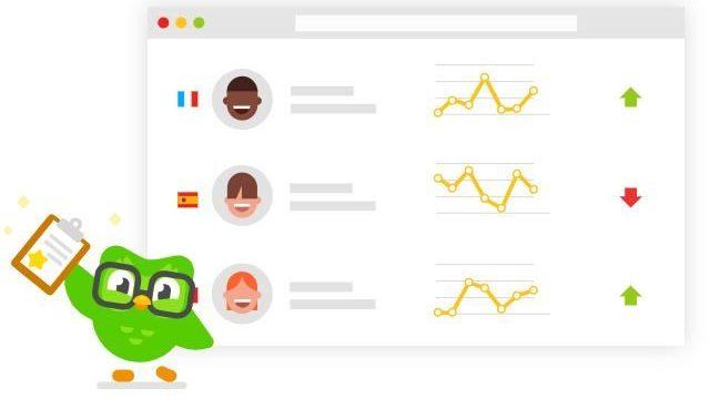 Como funciona o Duolingo for Schools? [Para Escolas] (Imagem: Reprodução / Duolingo)