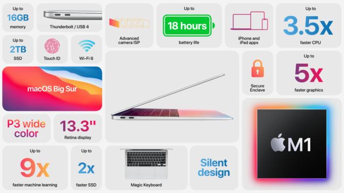 MacBook Air com chip Apple M1 (Imagem: Divulgação/Apple)