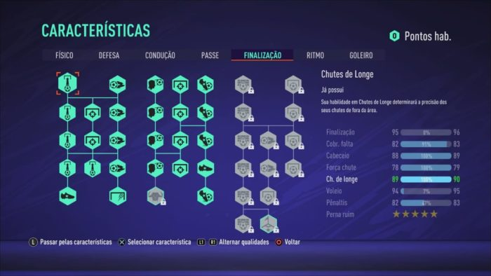 Quadro de habilidades e pontos para distribuir (Imagem: Reprodução / FIFA 21)