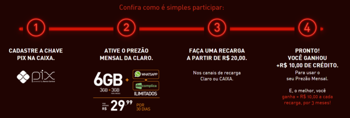 Mecânica da promoção da Claro e Caixa (Imagem: Reprodução/Site Claro)