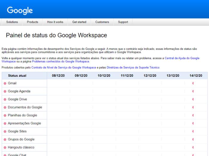 Google confirma pane em serviços (Imagem: Reprodução)