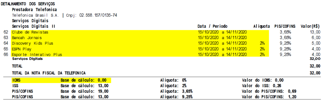 Vivo's Invoice in the Value Added Services section, charged with ISS at a rate of 2%