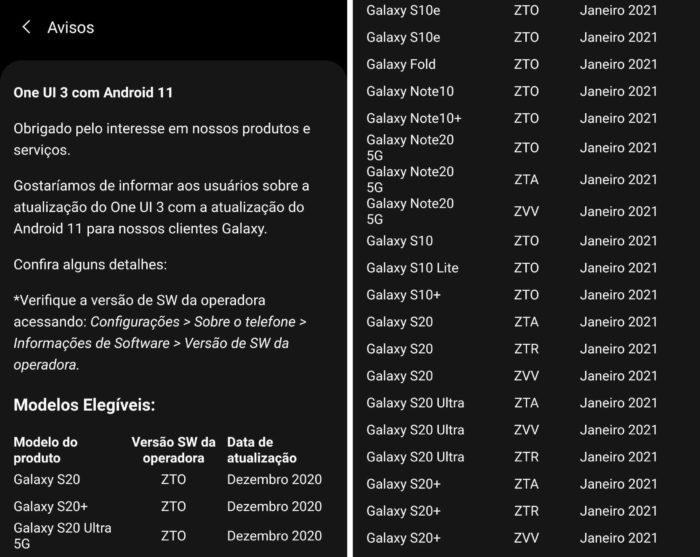 Parte da lista de celulares Galaxy que vão receber Android 11 no Brasil (Imagem: Reprodução/Samsung Members)