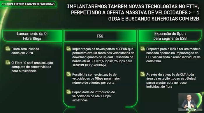 Atualização da rede de fibra óptica (Imagem: Reprodução/Oi)