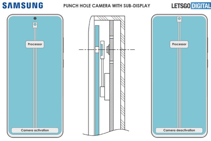 Patente da Samsung propõe câmera abaixo do display (Imagem: reprodução/LetsGoDigital)