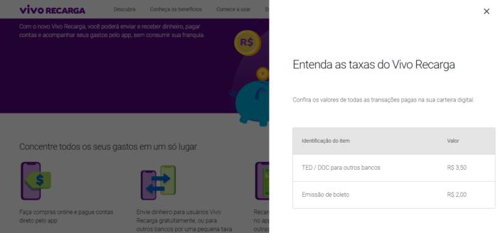 Taxas do Vivo Recarga (Imagem: Reprodução/Site Vivo)