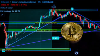 Primeiro ETF de bitcoin no Brasil chega em 23 de junho