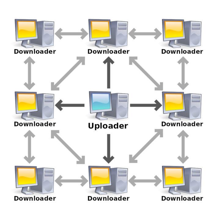 Diagrama de funcionamento do torrent, mostrando o uploader original ao centro (seed) e os demais clientes (peers), e como eles trocam informações entre si (Imagem: Scott Martin/Wikimedia Commons)