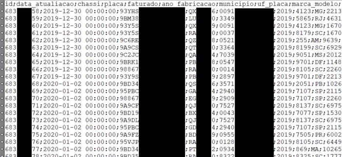 Data leaked on 104 million vehicles (Image: Reproduction)