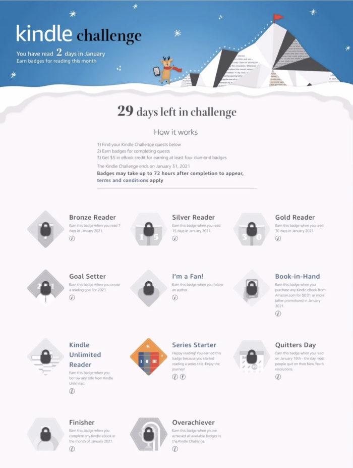 Metas do Desafio Kindle (Imagem: Reprodução/Good e-Reader)