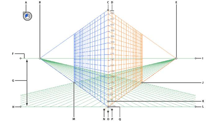 Entendo as linhas de grid isométrico