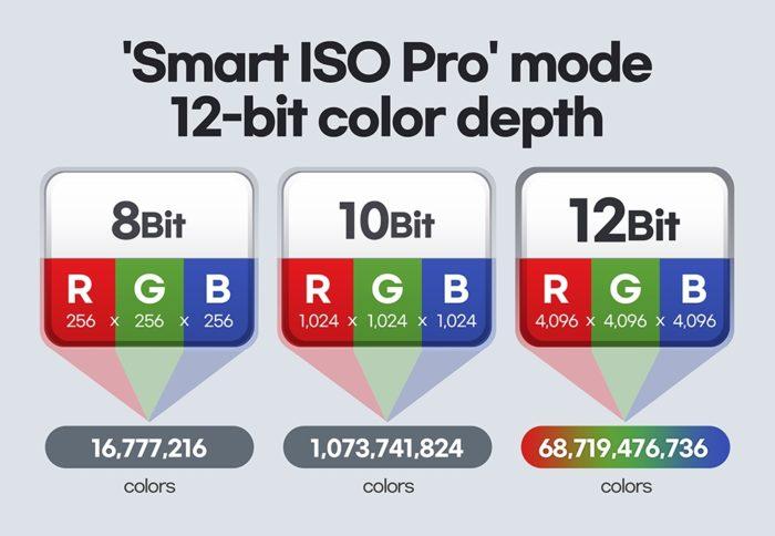 Smart ISO Pro (imagem: divulgação/Samsung)