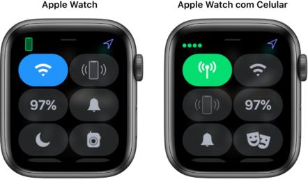 Central de Controle do Apple Watch (Imagem: Divulgação/Apple)