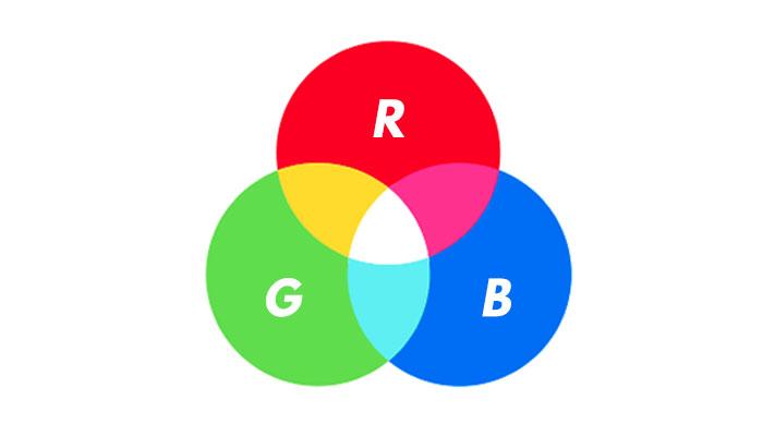 Padrão de cor RGB