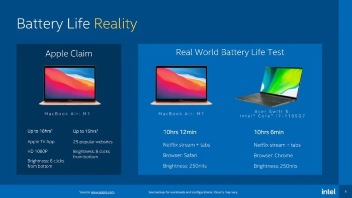 MacBook Air com M1 enfrenta notebook com Core i7