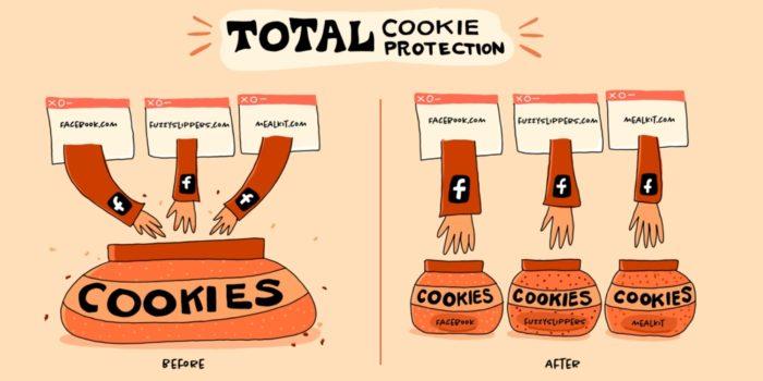 Total Cookie Protection do Firefox (imagem: divulgação/Mozilla)