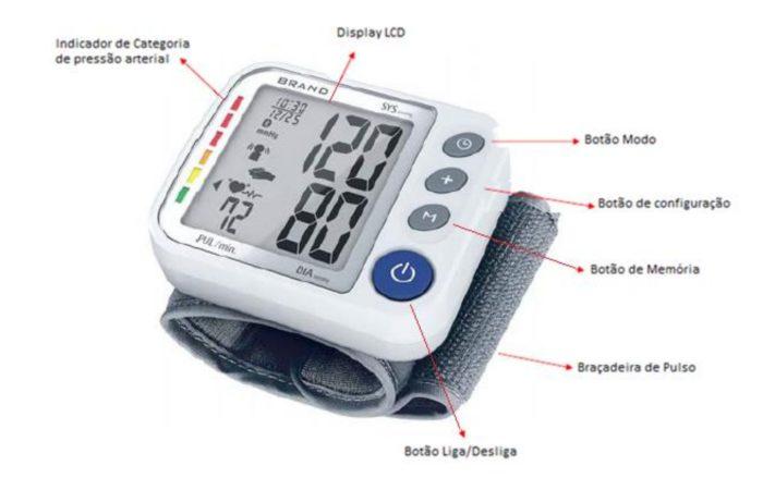 GP480BT é usado no pulso (Imagem: Reprodução / Anatel)
