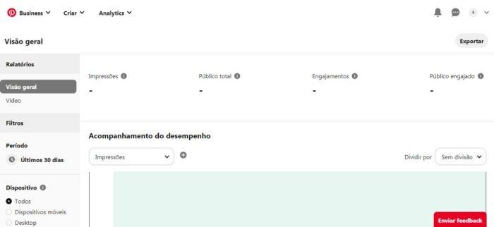 O Pinterest oferece análise de vários dados e informações sobre seu conteúdo (Imagem: Reprodução / Pinterest)