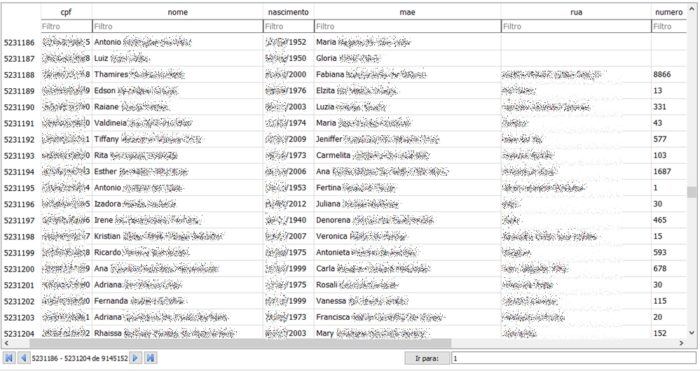 Base com dados de 9 milhões de brasileiros (imagem: Emerson Alecrim/Tecnoblog)