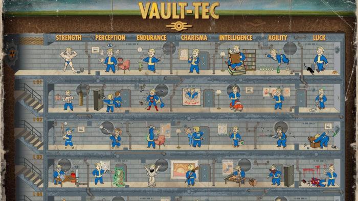 Exemplos de perks e seus níveis em Fallout 4 (Imagem: Divulgação/Bethesda Game Studios/Microsoft)