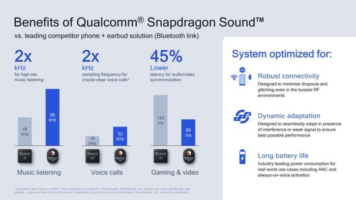 Snapdragon Sound (Imagem: Divulgação/Qualcomm)