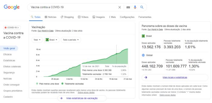 Busca do Google (Imagem: Divulgação/Google)