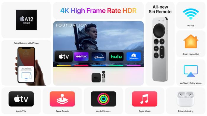 Apple TV 4K (Imagem: Reprodução/Apple)