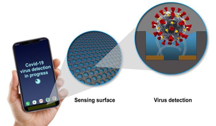 Sensor em um <a href='https://meuspy.com/tag/Espione-celulares'>celular</a> poderá detectar a presença do vírus da COVID-19 (Imagem: divulgação/General Electric)