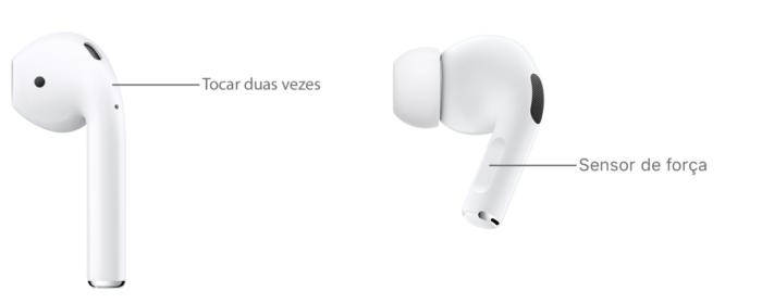 Posição dos sensores dos AirPods (Imagem: Divulgação/Apple)