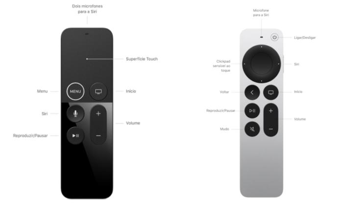 Siri Remote de 2017 e 2021 (Imagem: Divulgação/Apple)