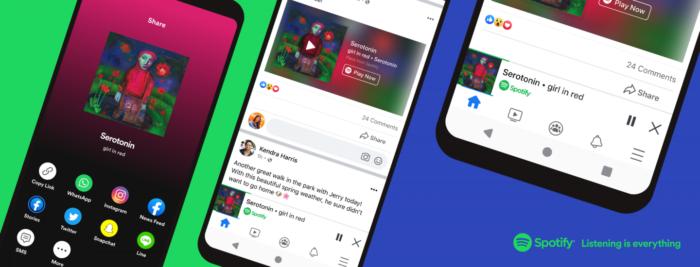 Facebook exibe pequeno player do Spotify (Imagem: divulgação/Spotify)