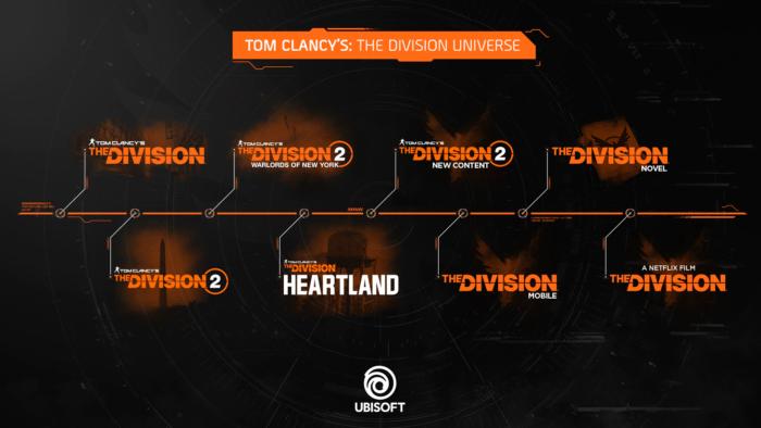 Cronograma de lançamentos de The Division (Imagem: Divulgação/Ubisoft)