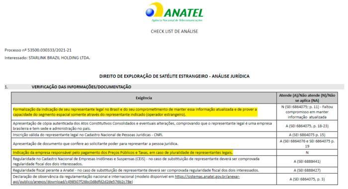Pendências da Starlink no pedido para Anatel