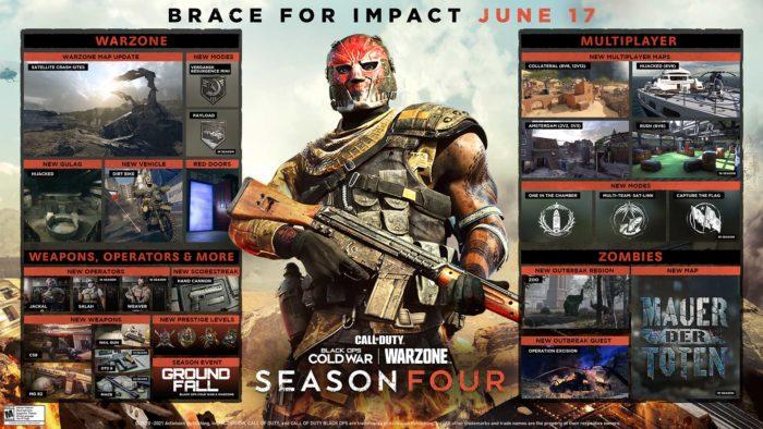 Conteúdos da Temporada 4 de Call of Duty: Black Ops Cold War e Warzone (Imagem: Divulgação/Activision)