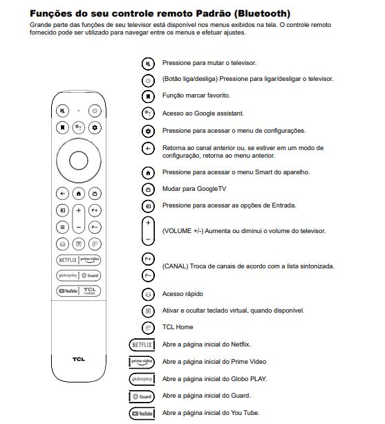 Manual revela funções do controle da TCL (Imagem: Reprodução/Anatel)