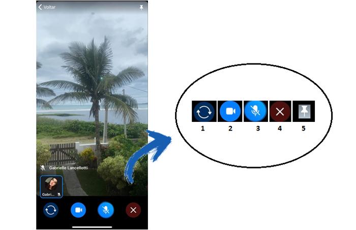 Controles da chamada em grupo no Telegram (Imagem: Reprodução/Gabrielle Lancellotti)