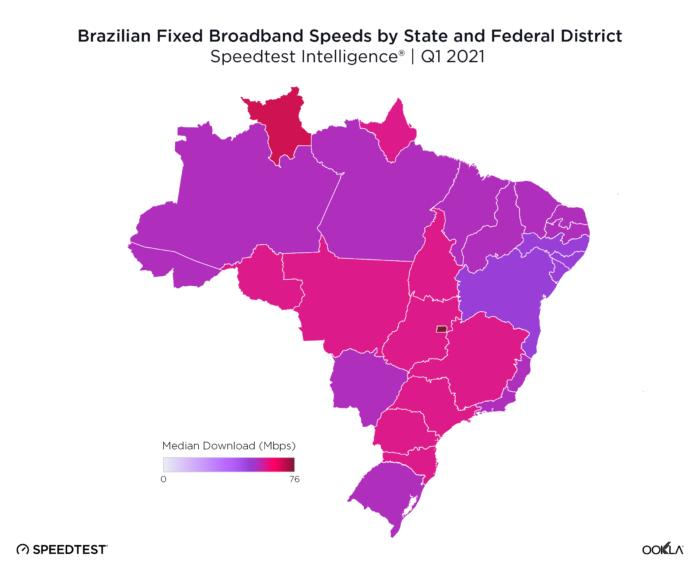 Mapa com média de velocidades por estado; DF e RO aparecem com melhores resultados