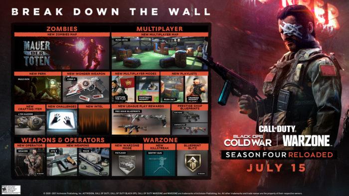 Conteúdos da Temporada 4: Recarregada, de Call of Duty: Warzone e Black Ops Cold War (Imagem: Divulgação/Activision)