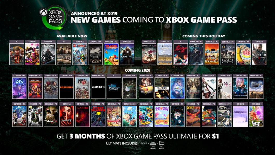 O mercado de hoje é outro, por conta de coisas como o Game Pass (Imagem: Divulgação/Microsoft)
