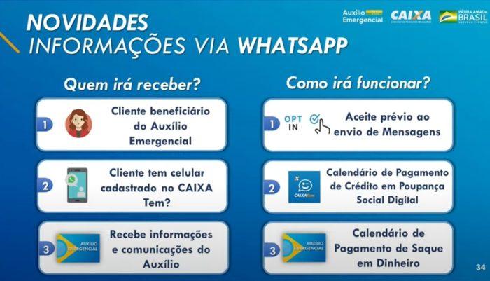 Informações sobre auxílio emergencial no WhatsApp (imagem: reprodução/Caixa)