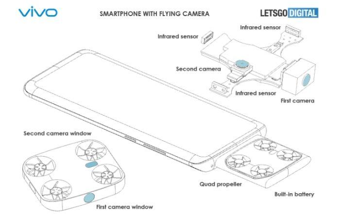 Módulo de câmera fica acoplado ao celular e é destacado pela parte inferior (Imagem: Reprodução/Lets Go Digital)