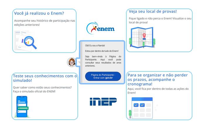 Opções do Aplicativo Enem (Imagem: Reprodução/Enem)