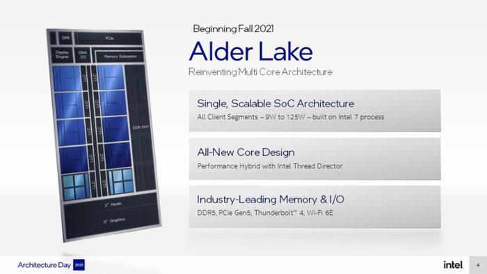 Intel Alder Lake (imagem: divulgação/Intel)