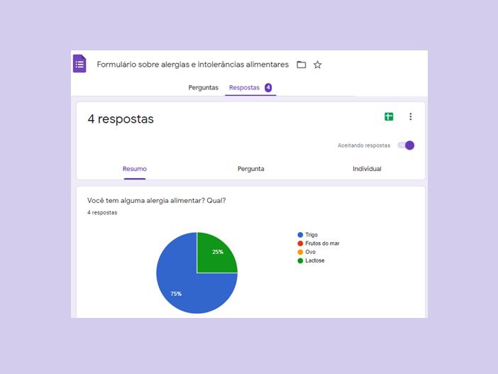 Resumo do Google Forms (Imagem: Reprodução/Gabrielle Lancellotti)