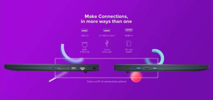 Conectores do RedmiBook Pro (Imagem: Divulgação/Xiaomi)